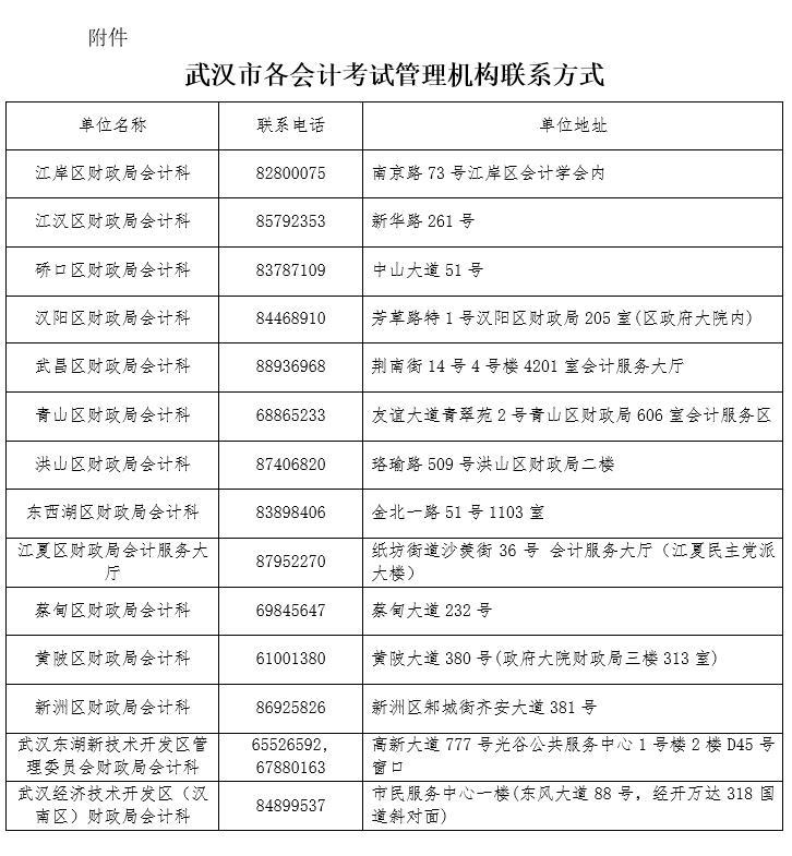 武汉初级会计报名联系电话