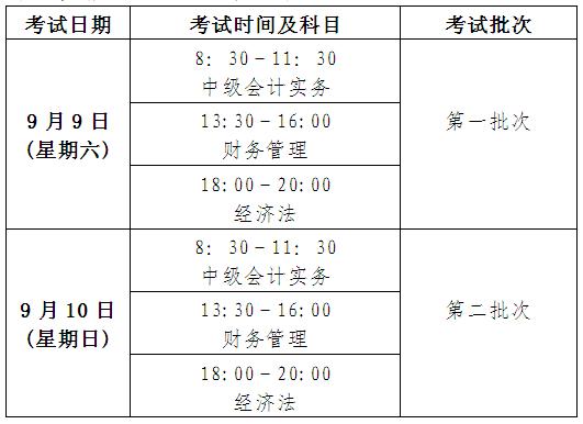 2017年北京中级会计师考试补报名工作通知